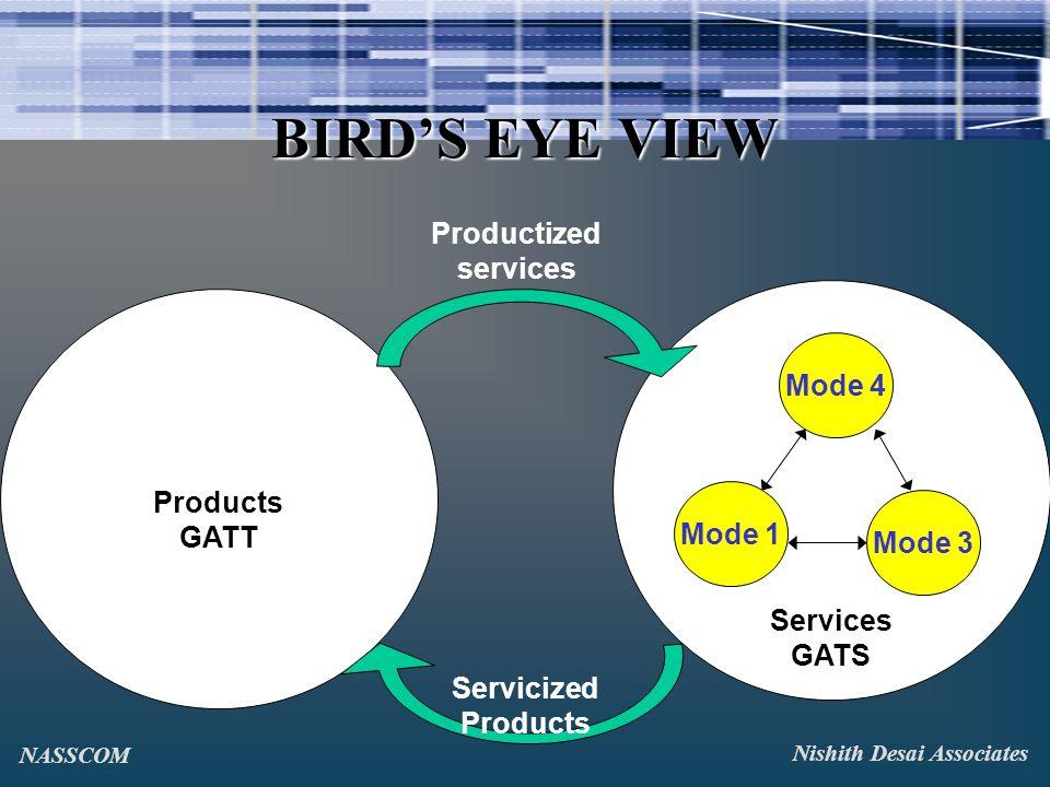 BIRDS EYE VIEW Nishith Desai Associates NASSCOM Services GATS Mode 3 Mode 1 Mode 4 Products GATT Productized services Servicized Products