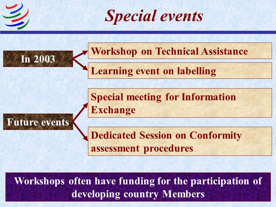 Special events Workshops often have funding for the participation of developing country Members In 2003 Workshop on Technical Assistance Learning even