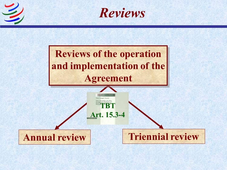 Annual review Triennial review Reviews of the operation and implementation of the Agreement TBT Art. 15.3-4