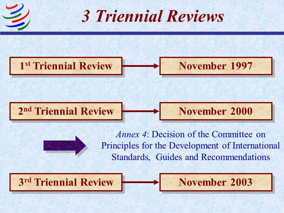 3 Triennial Reviews 1 st Triennial Review November 1997 2 nd Triennial Review November 2000 3 rd Triennial Review November 2003 Annex 4: Decision of t