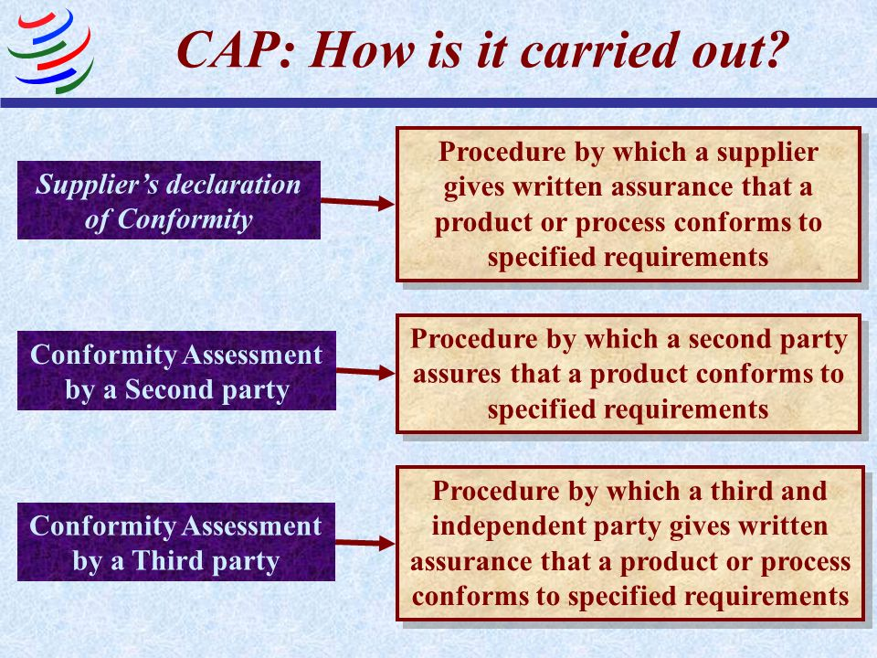 CAP: How is it carried out? Suppliers declaration of Conformity Procedure by which a supplier gives written assurance that a product or process confor