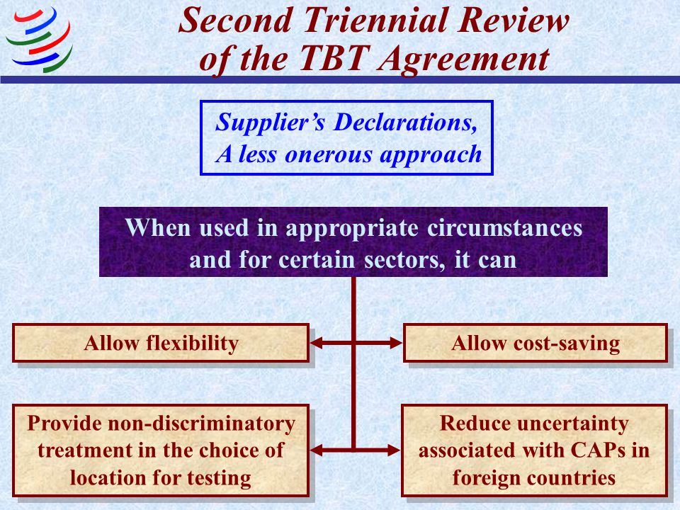 Second Triennial Review of the TBT Agreement When used in appropriate circumstances and for certain sectors, it can Allow flexibility Provide non-disc
