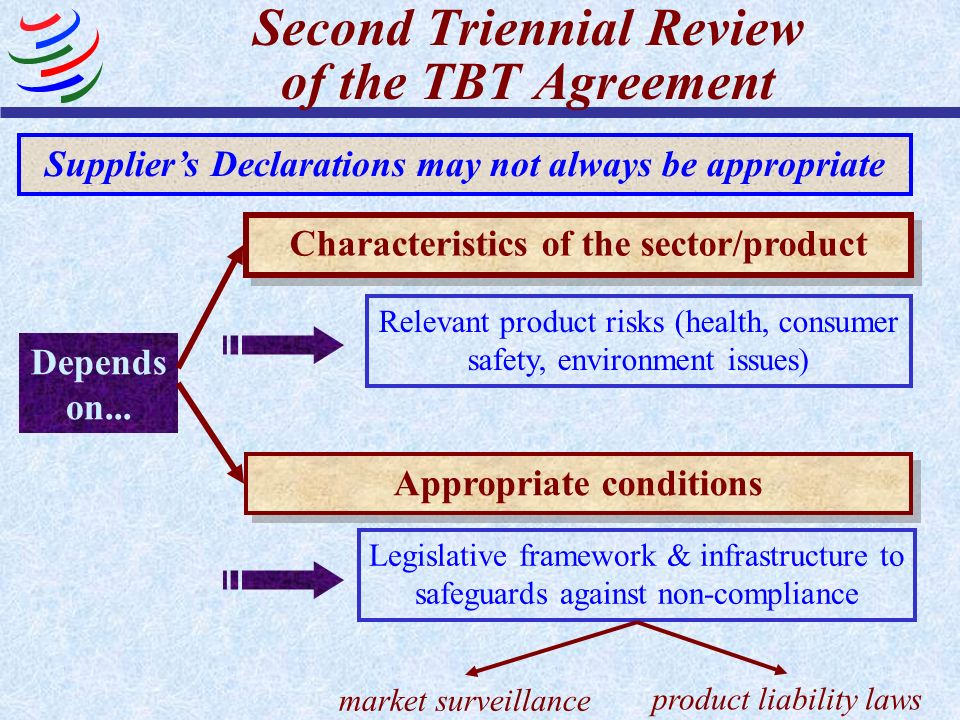 Second Triennial Review of the TBT Agreement Depends on... market surveillance Characteristics of the sector/product Relevant product risks (health, c