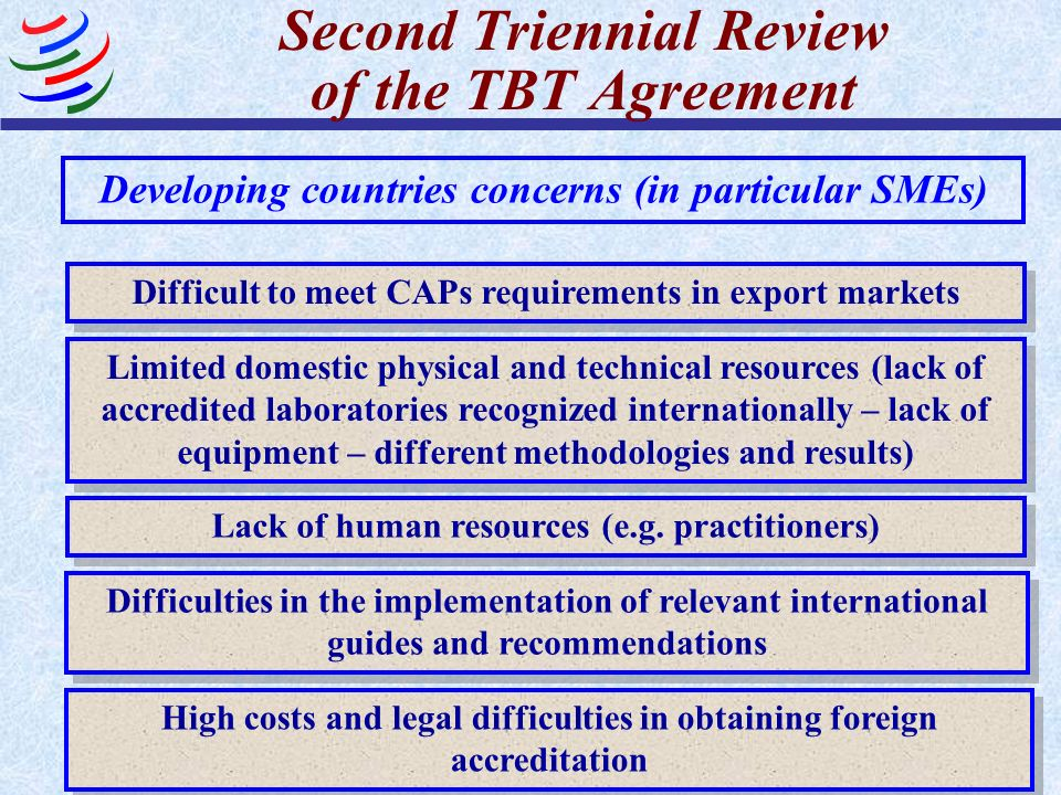 Second Triennial Review of the TBT Agreement Difficult to meet CAPs requirements in export markets Limited domestic physical and technical resources (