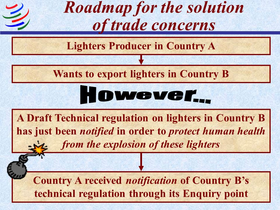 Roadmap for the solution of trade concerns Lighters Producer in Country A Wants to export lighters in Country B A Draft Technical regulation on lighte
