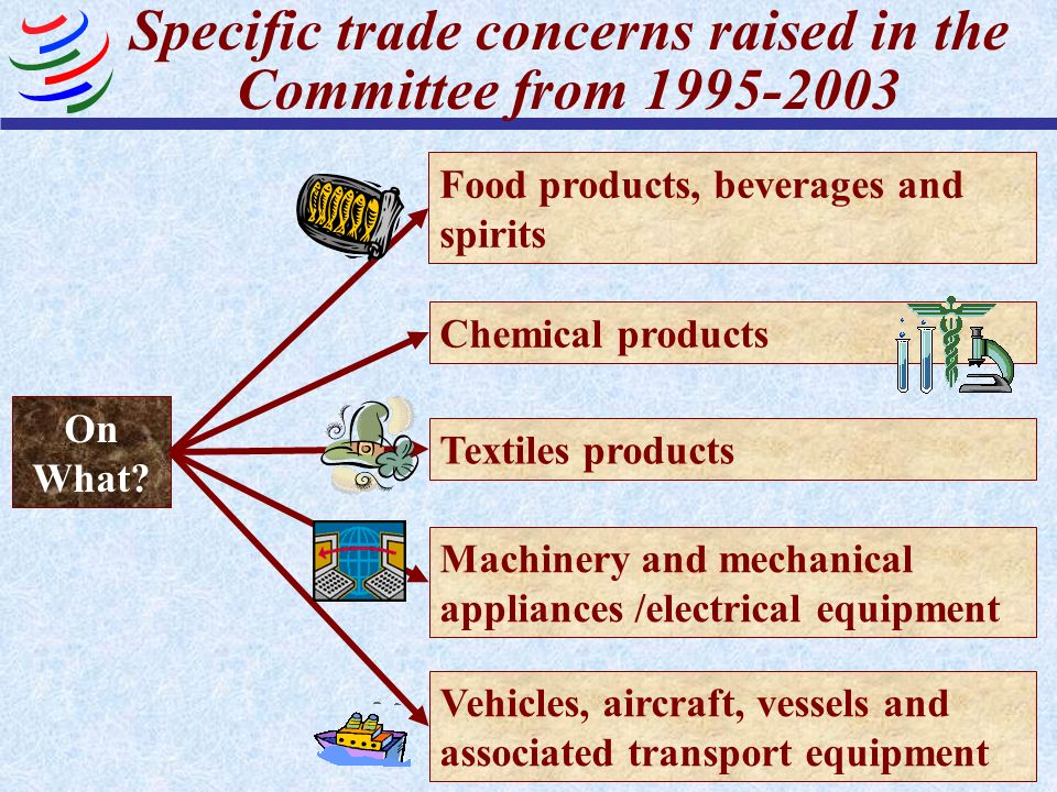 Specific trade concerns raised in the Committee from 1995-2003 On What? Food products, beverages and spirits Chemical products Textiles products Machi