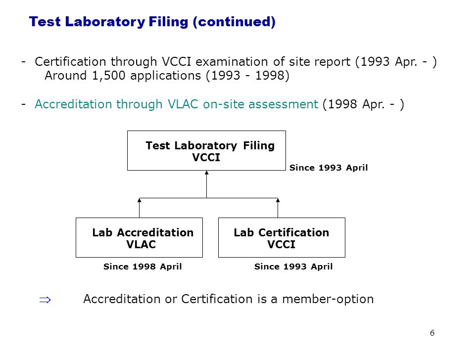 17 Where VCCI Scheme located in the WW Regulations.