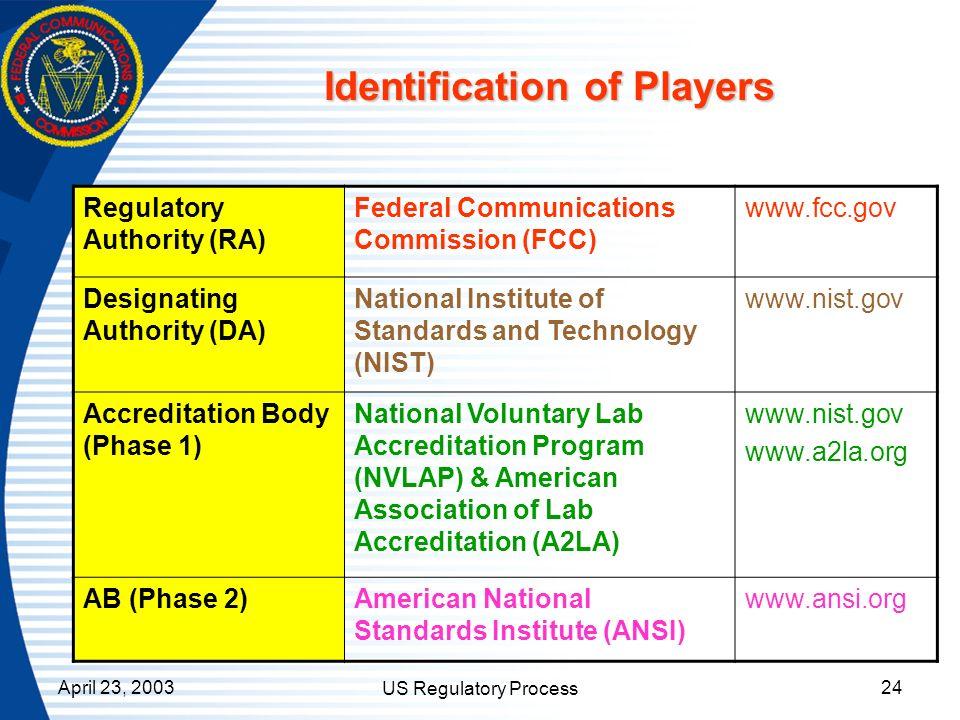April 23, 2003 US Regulatory Process 24 Identification of Players Regulatory Authority (RA) Federal Communications Commission (FCC) www.fcc.gov Design