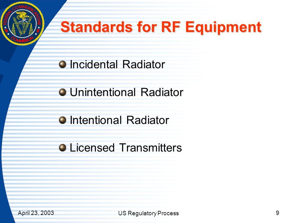 April 23, 2003 US Regulatory Process 9 Standards for RF Equipment Incidental Radiator Unintentional Radiator Intentional Radiator Licensed Transmitter