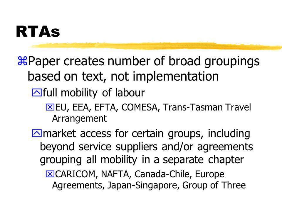 RTAs zPaper creates number of broad groupings based on text, not implementation yfull mobility of labour xEU, EEA, EFTA, COMESA, Trans-Tasman Travel Arrangement ymarket access for certain groups, including beyond service suppliers and/or agreements grouping all mobility in a separate chapter xCARICOM, NAFTA, Canada-Chile, Europe Agreements, Japan-Singapore, Group of Three