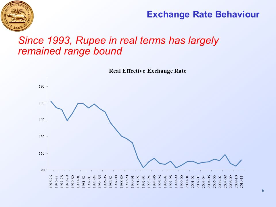6 Exchange Rate Behaviour Since 1993, Rupee in real terms has largely remained range bound