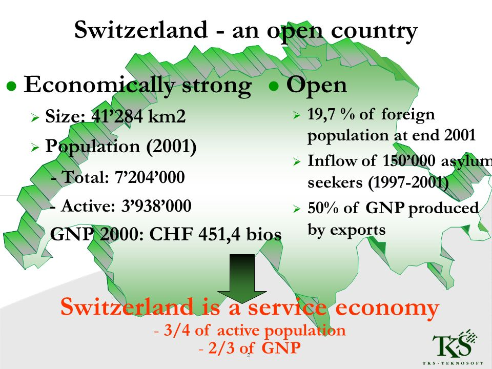 Switzerland - an open country l Economically strong Size: 41284 km2 Population (2001) - Total: 7204000 - Active: 3938000 GNP 2000: CHF 451,4 bios l Open 19,7 % of foreign population at end 2001 Inflow of 150000 asylum seekers (1997-2001) 50% of GNP produced by exports Switzerland is a service economy - 3/4 of active population - 2/3 of GNP 2