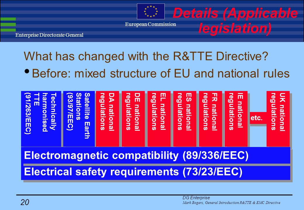 DG Enterprise Mark Bogers, General Introduction R&TTE & EMC Directive 19 Enterprise Directorate General European Commission Details (overview) Which l