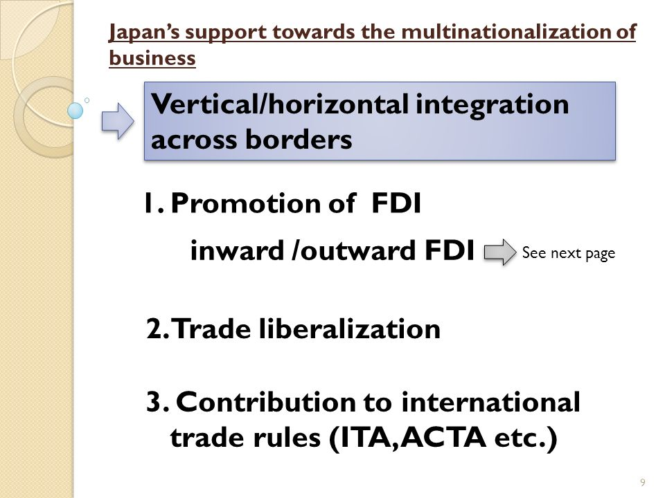 Japans support towards the multinationalization of business 9 Vertical/horizontal integration across borders 1.