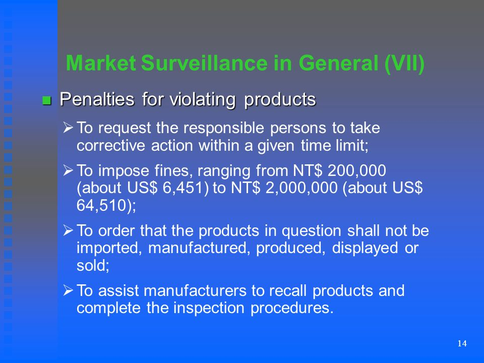 14 Market Surveillance in General (VII) Penalties for violating products Penalties for violating products To request the responsible persons to take corrective action within a given time limit; To impose fines, ranging from NT$ 200,000 (about US$ 6,451) to NT$ 2,000,000 (about US$ 64,510); To order that the products in question shall not be imported, manufactured, produced, displayed or sold; To assist manufacturers to recall products and complete the inspection procedures.