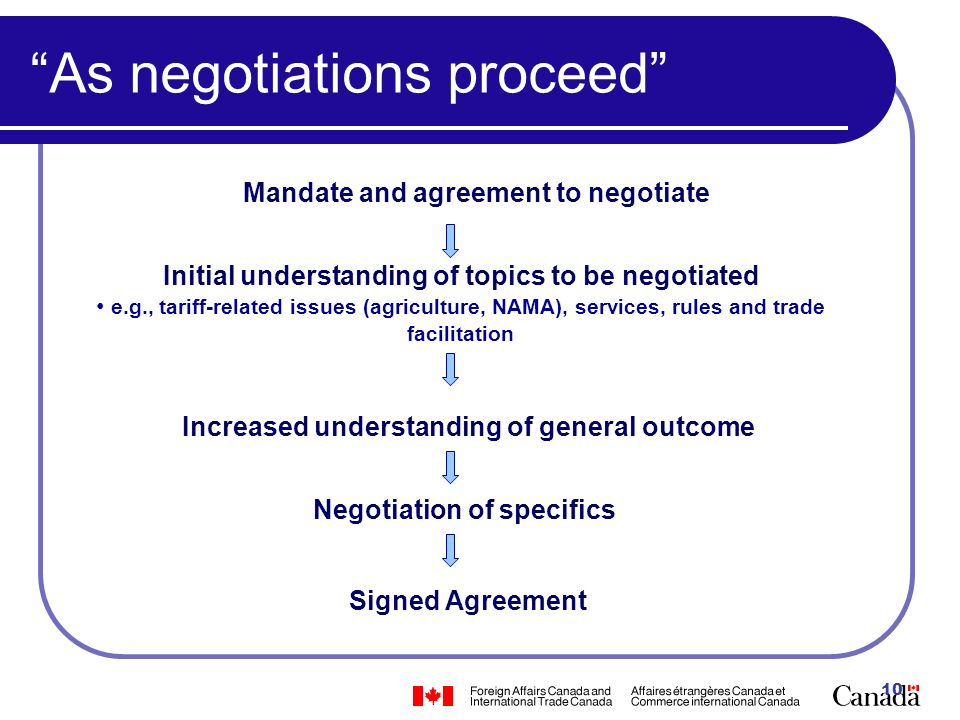 10 As negotiations proceed Mandate and agreement to negotiate Increased understanding of general outcome Negotiation of specifics Initial understanding of topics to be negotiated e.g., tariff-related issues (agriculture, NAMA), services, rules and trade facilitation Signed Agreement