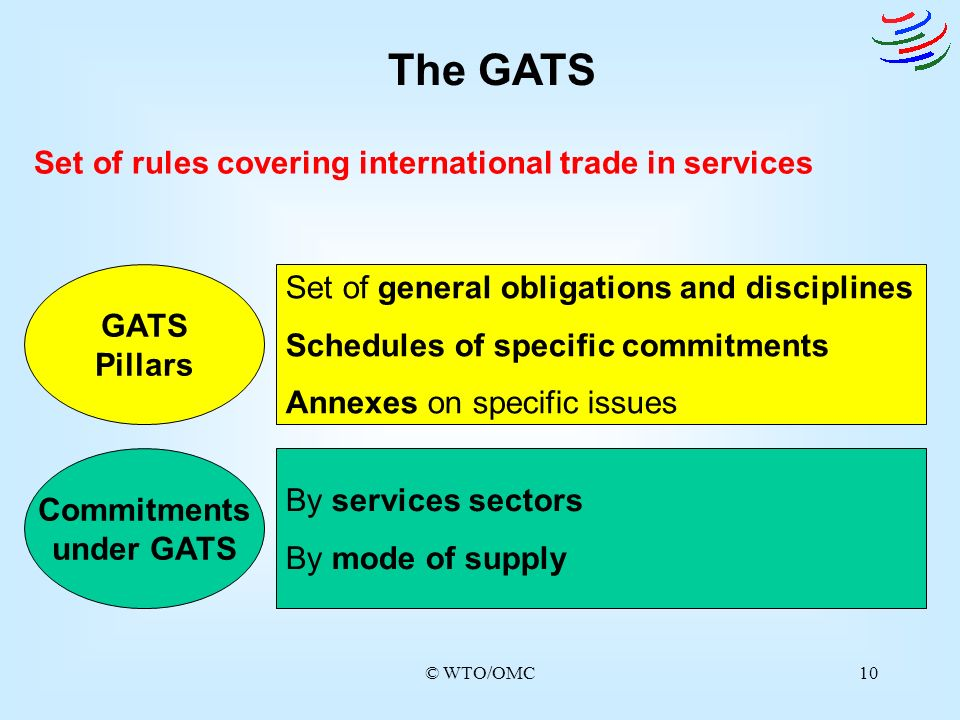 © WTO/OMC10 The GATS Set of rules covering international trade in services GATS Pillars Set of general obligations and disciplines Schedules of specif