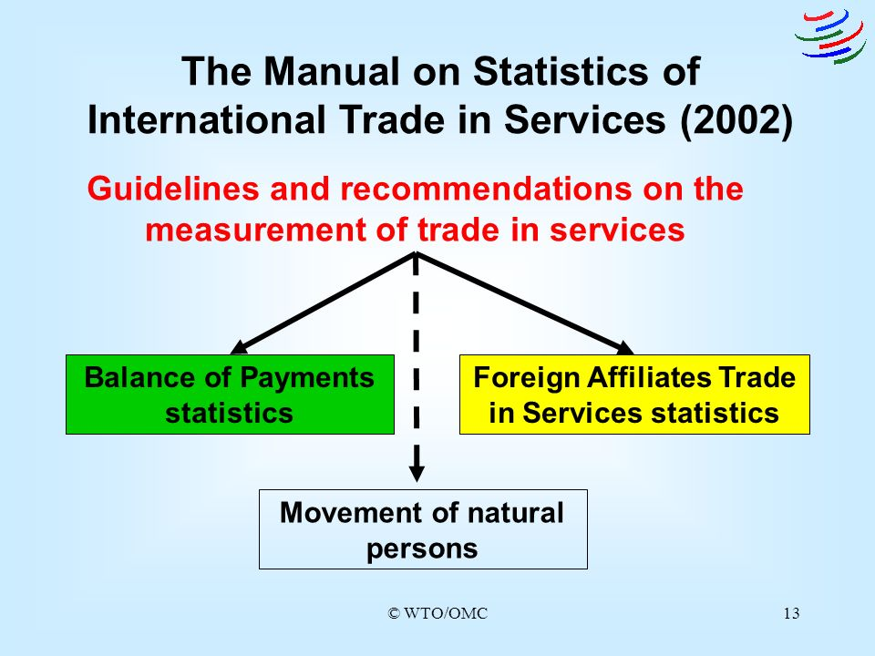 © WTO/OMC13 The Manual on Statistics of International Trade in Services (2002) Guidelines and recommendations on the measurement of trade in services