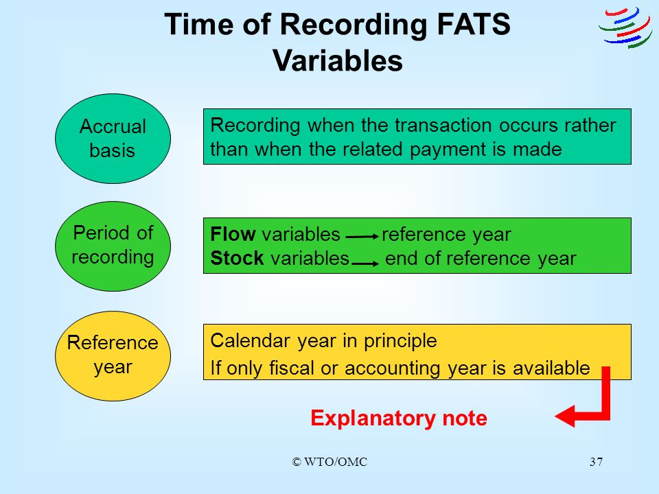 © WTO/OMC37 Time of Recording FATS Variables Accrual basis Period of recording Reference year Recording when the transaction occurs rather than when t