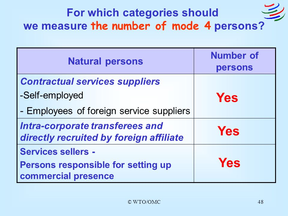 © WTO/OMC48 For which categories should we measure the number of mode 4 persons? Natural persons Number of persons Contractual services suppliers -Sel