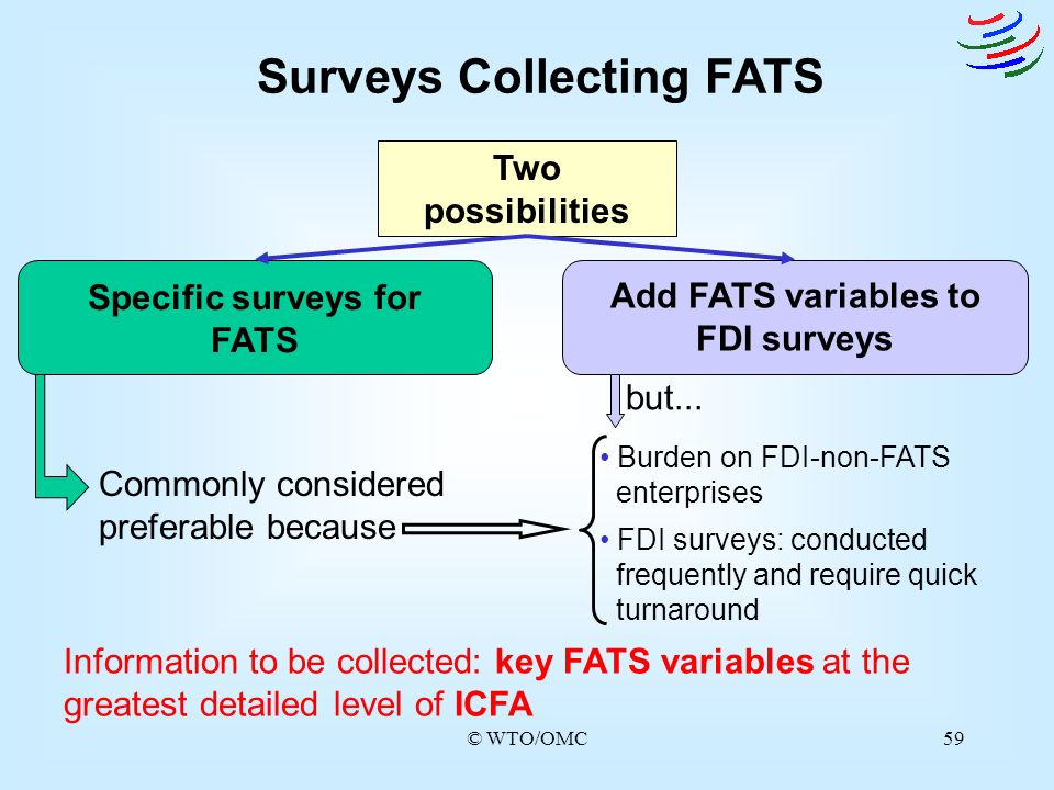© WTO/OMC59 Surveys Collecting FATS Two possibilities Add FATS variables to FDI surveys Specific surveys for FATS Commonly considered preferable becau