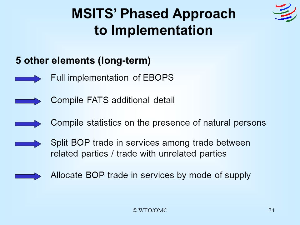 © WTO/OMC74 Full implementation of EBOPS MSITS Phased Approach to Implementation 5 other elements (long-term) Compile FATS additional detail Compile s