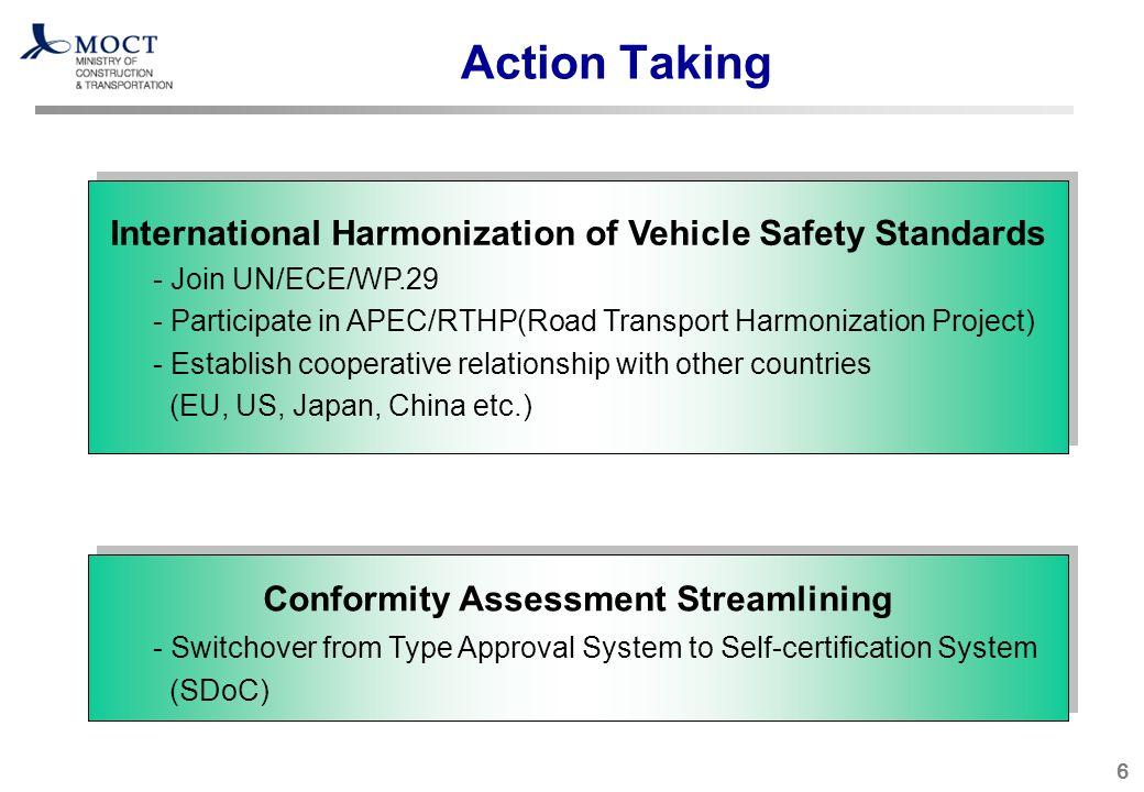 7 International Harmonization Trend 1958 Agreement 1998 Agreement 6 Expert Meetings GRE, GRSP, GRRF GRSG, GRPE, GRB UN/ECE WP29 Harmonization of Safety Standards APEC (RTHP) International Cooperation Exchange Information Rule-making Activities