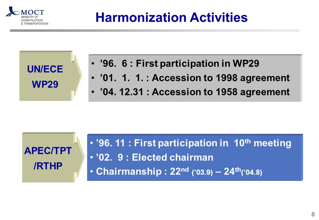 9 Conformity Assessment Streamlining Implementation of self-certification (SDoC) : 2003.