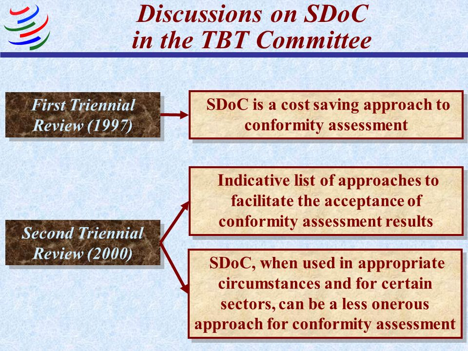 Discussions on SDoC in the TBT Committee Third Triennial Review (2000) SDoC facilitates trade Suggests ways to improve its usability and acceptance Exchange information and experiences and hold a workshop on SDoC