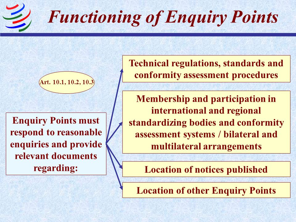 Enquiry Points must respond to reasonable enquiries and provide relevant documents regarding: Art. 10.1, 10.2, 10.3 Technical regulations, standards a