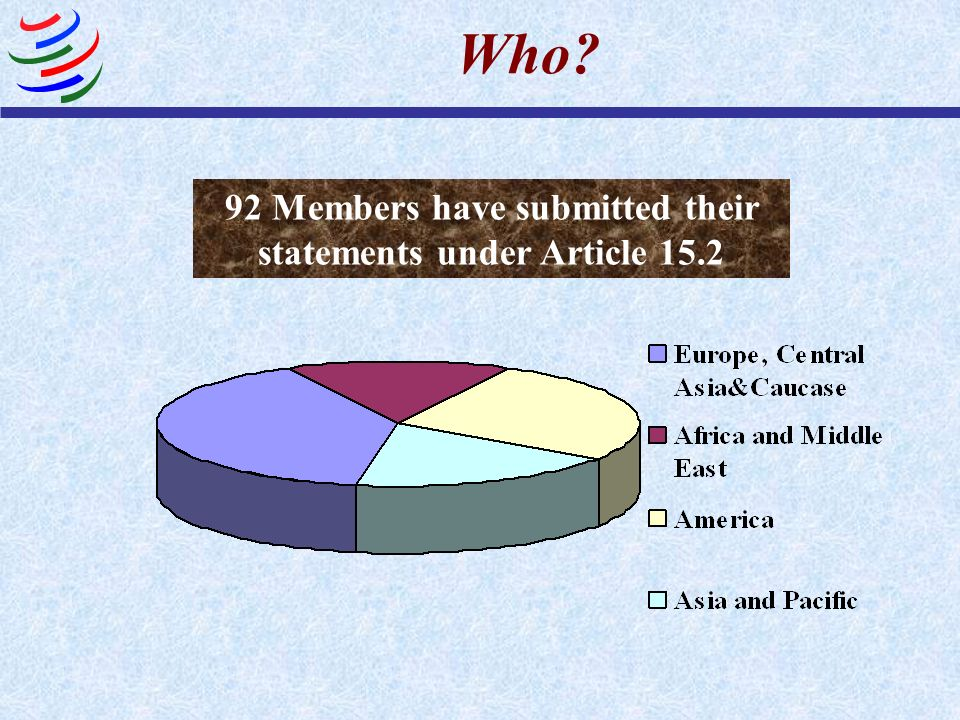 Who? 92 Members have submitted their statements under Article 15.2