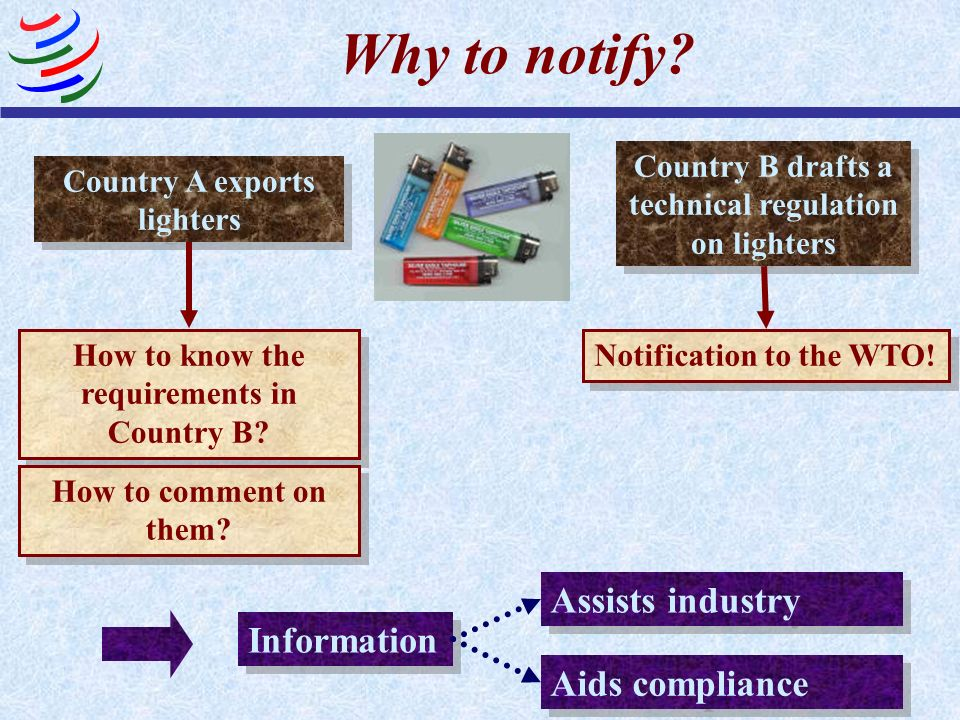 Why to notify? How to know the requirements in Country B? Notification to the WTO! Country A exports lighters Country B drafts a technical regulation