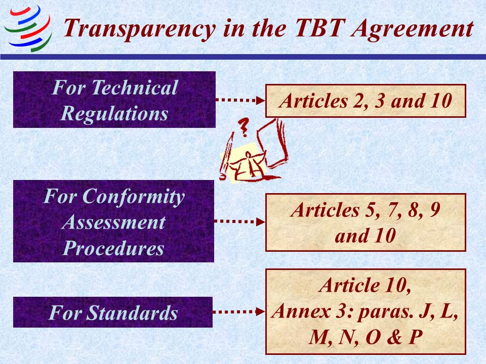 Transparency in the TBT Agreement 1.Notifications 2.