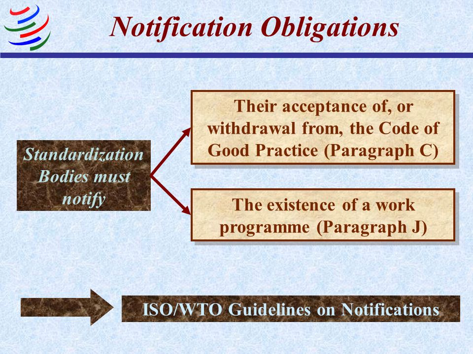 Notification Obligations Standardization Bodies must notify Their acceptance of, or withdrawal from, the Code of Good Practice (Paragraph C) The exist