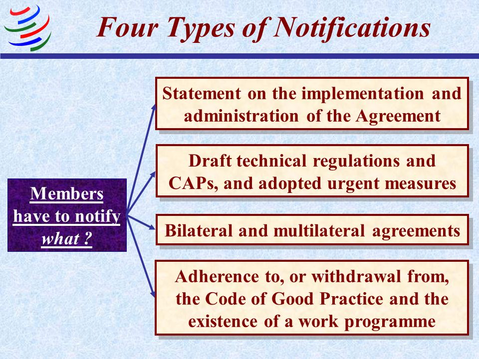 Sharing of Translations Document Request Other Requesting Members are Encouraged to Share Existing Translations in WTO Languages Translation/ Summary Exists or planned Must be Indicated in the Notification Form Any Translated Summary in Requesters Language or in WTO Language must be Automatically Sent Recommendation of the TBT Committee