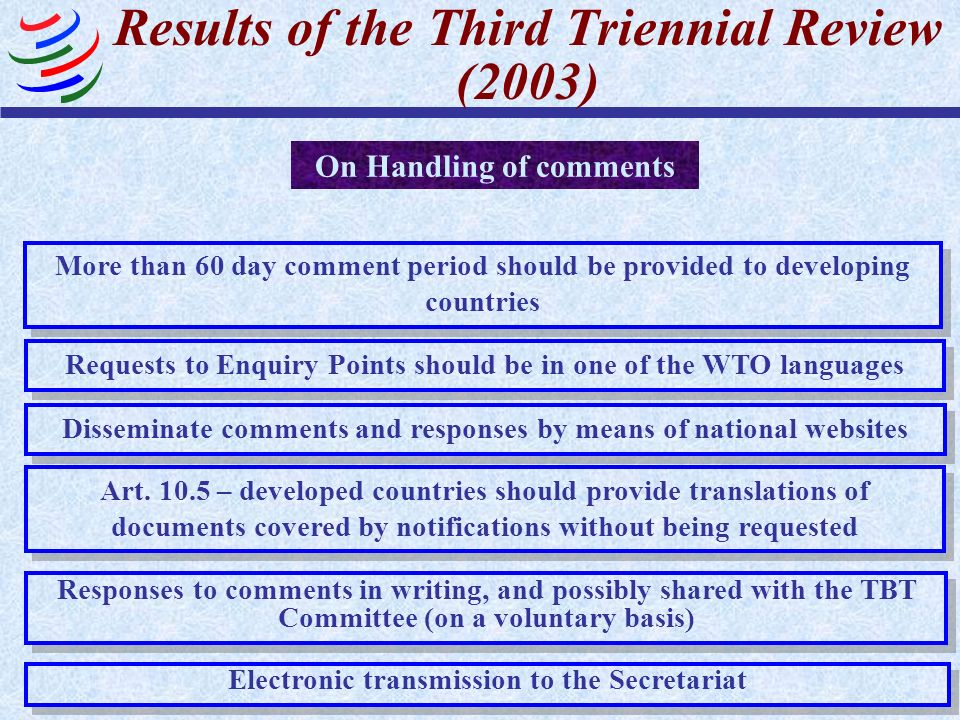 Results of the Third Triennial Review (2003) More than 60 day comment period should be provided to developing countries Requests to Enquiry Points sho