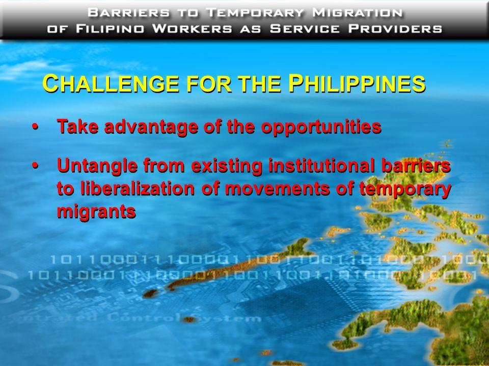 Selected Professional Deployed (1995-2000) ProfessionDestinationNumber NursesKSA19,885 UK4,118 Libya1,488 Singapore1,241 IT(Computer Programmers and related workers, Systems analysts) USA2,730 KSA1,358 Singapore125 Australia102 57UAE AccountantsKSA988 Northern Marianas Island211 USA180 Papua New Guinea129 UAE129 EngineersKSA7,945 Source: Philippine Overseas Employment Administration