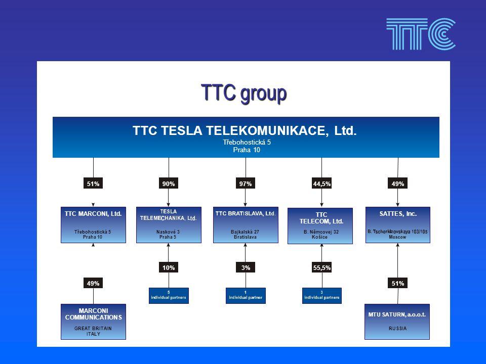 49% 10%55,5% 51% 49%44,5%97%51%90% TTC MARCONI, Ltd.