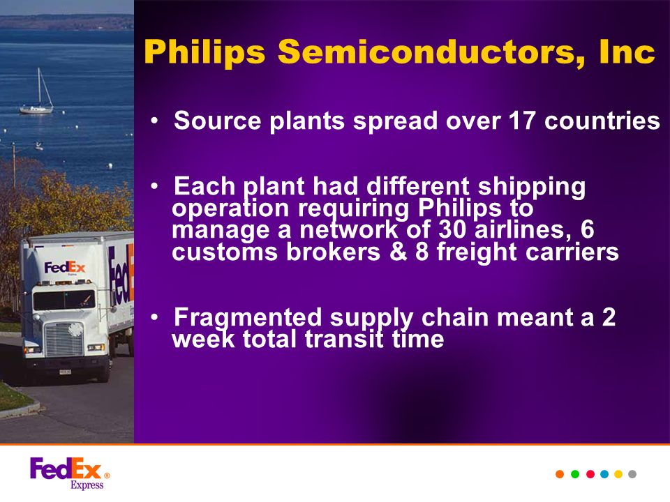 Philips Semiconductors, Inc Source plants spread over 17 countries Each plant had different shipping operation requiring Philips to manage a network o