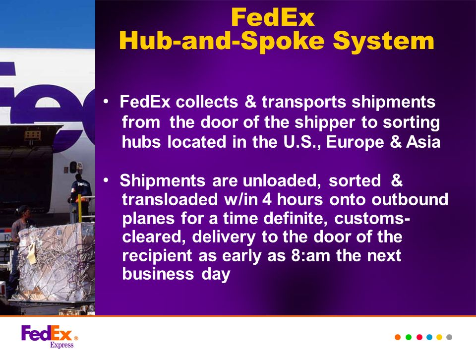 FedEx Hub-and-Spoke System FedEx collects & transports shipments from the door of the shipper to sorting hubs located in the U.S., Europe & Asia Shipm