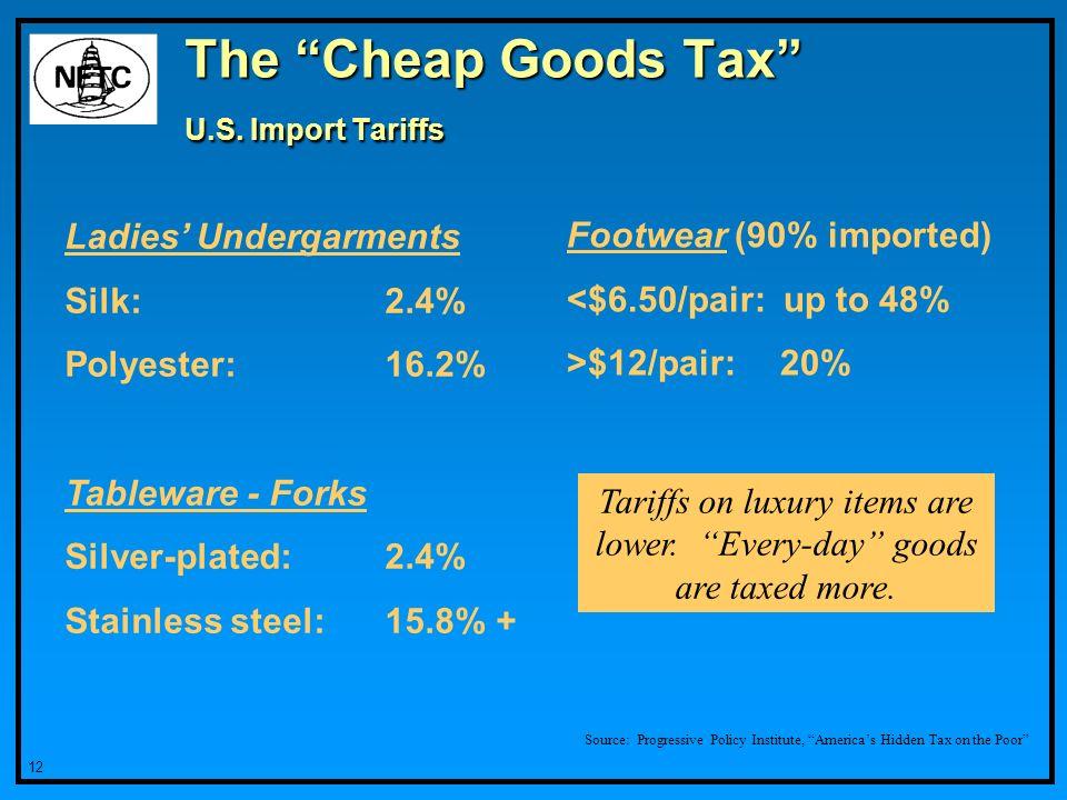 12 The Cheap Goods Tax U.S.