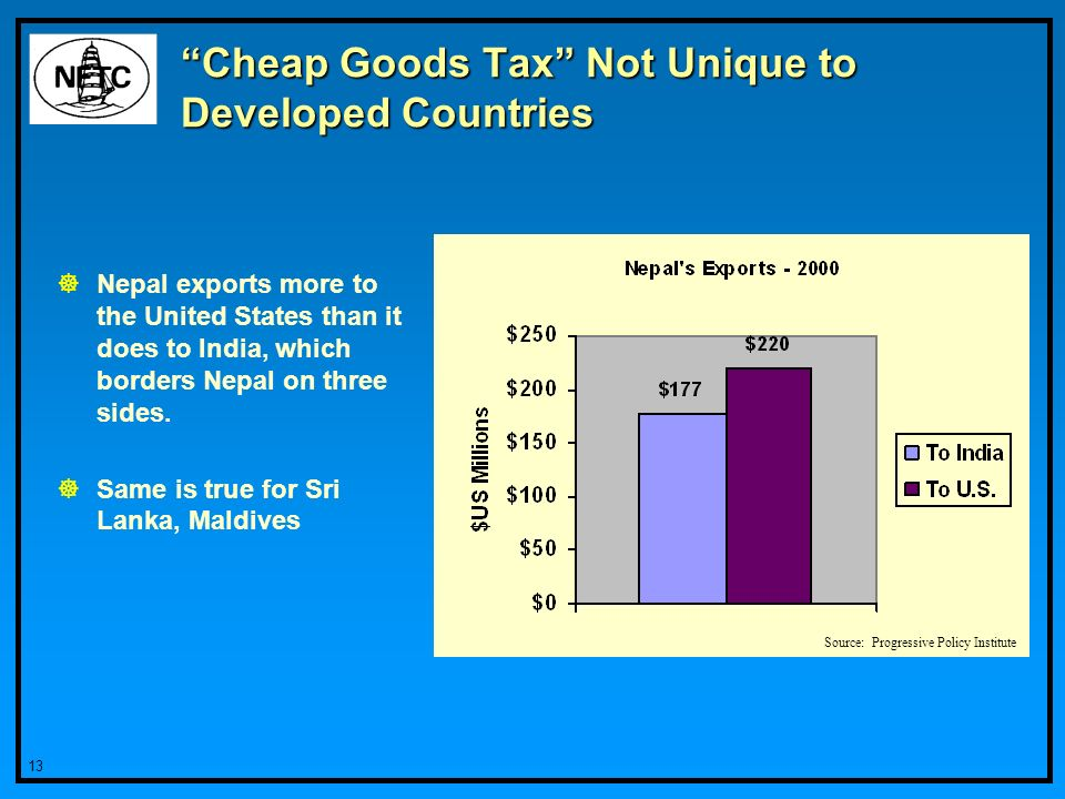13 Cheap Goods Tax Not Unique to Developed Countries Nepal exports more to the United States than it does to India, which borders Nepal on three sides.