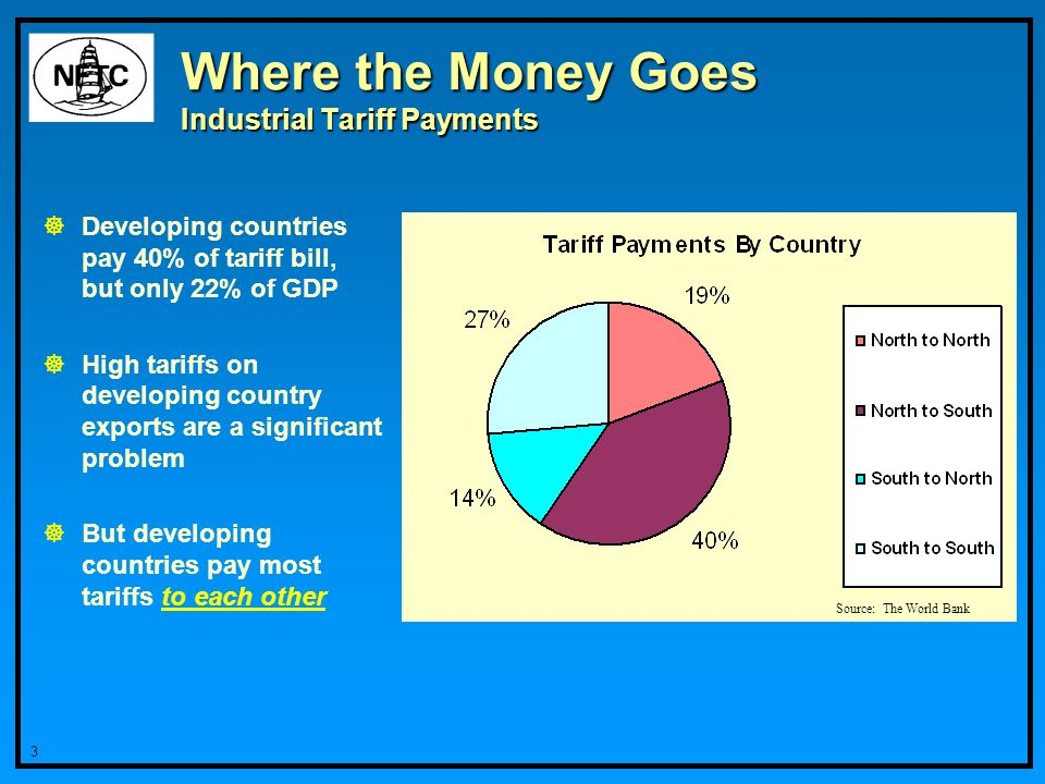 3 Where the Money Goes Industrial Tariff Payments Developing countries pay 40% of tariff bill, but only 22% of GDP High tariffs on developing country exports are a significant problem But developing countries pay most tariffs to each other Source: The World Bank