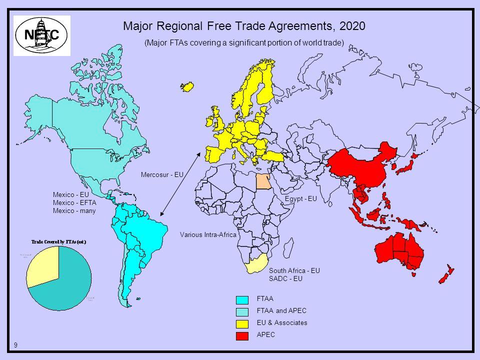 9 Major Regional Free Trade Agreements, 2020 (Major FTAs covering a significant portion of world trade) FTAA FTAA and APEC EU & Associates APEC Mexico - EU Mexico - EFTA Mexico - many Mercosur - EU Egypt - EU South Africa - EU SADC - EU Various Intra-Africa