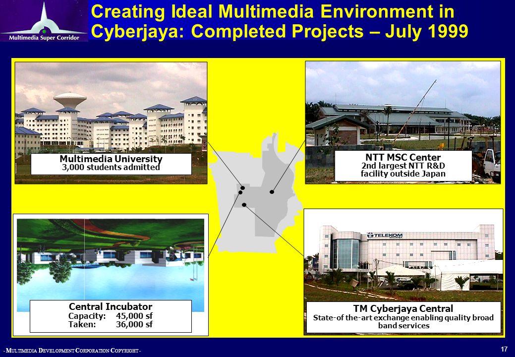 - M ULTIMEDIA D EVELOPMENT C ORPORATION C OPYRIGHT - 17 NTT MSC Center 2nd largest NTT R&D facility outside Japan Multimedia University 3,000 students