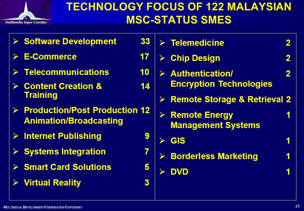 - M ULTIMEDIA D EVELOPMENT C ORPORATION C OPYRIGHT - 21 TECHNOLOGY FOCUS OF 122 MALAYSIAN MSC-STATUS SMES Software Development 33 E-Commerce 17 Teleco