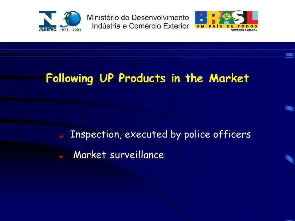 Following UP Products in the Market Inspection, executed by police officers Market surveillance