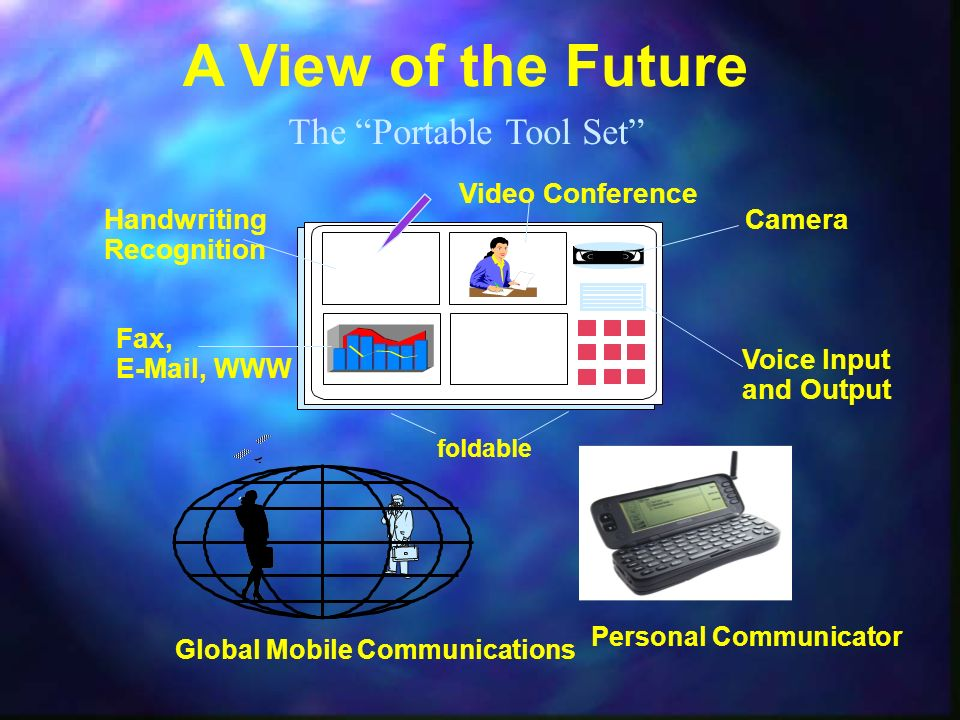 Handwriting Recognition Fax, E-Mail, WWW Camera Voice Input and Output foldable Video Conference Global Mobile Communications Personal Communicator A