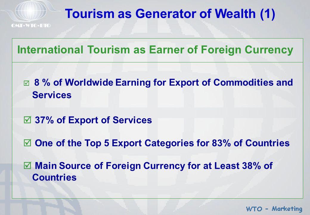 Henryk Handszuh Chief Quality of Tourism Development email: hhandszuh@world-tourism.org