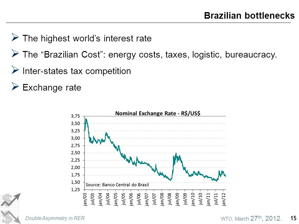 WTO, March 27 th, 2012. Double Asymmetry in RER 15 Brazilian bottlenecks The highest worlds interest rate The Brazilian Cost: energy costs, taxes, log